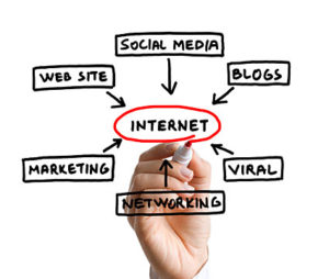 Internet Business and Marketing